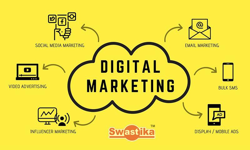 Digital Media Advertising untuk Sebuah Bisnis