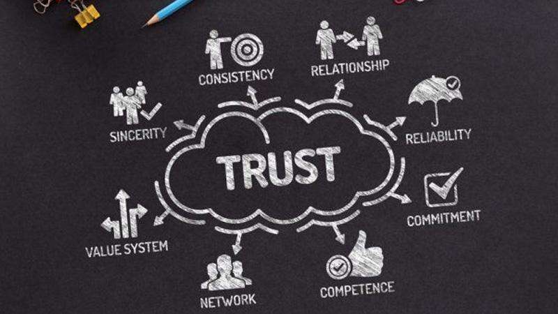 kepercayaan pelanggan